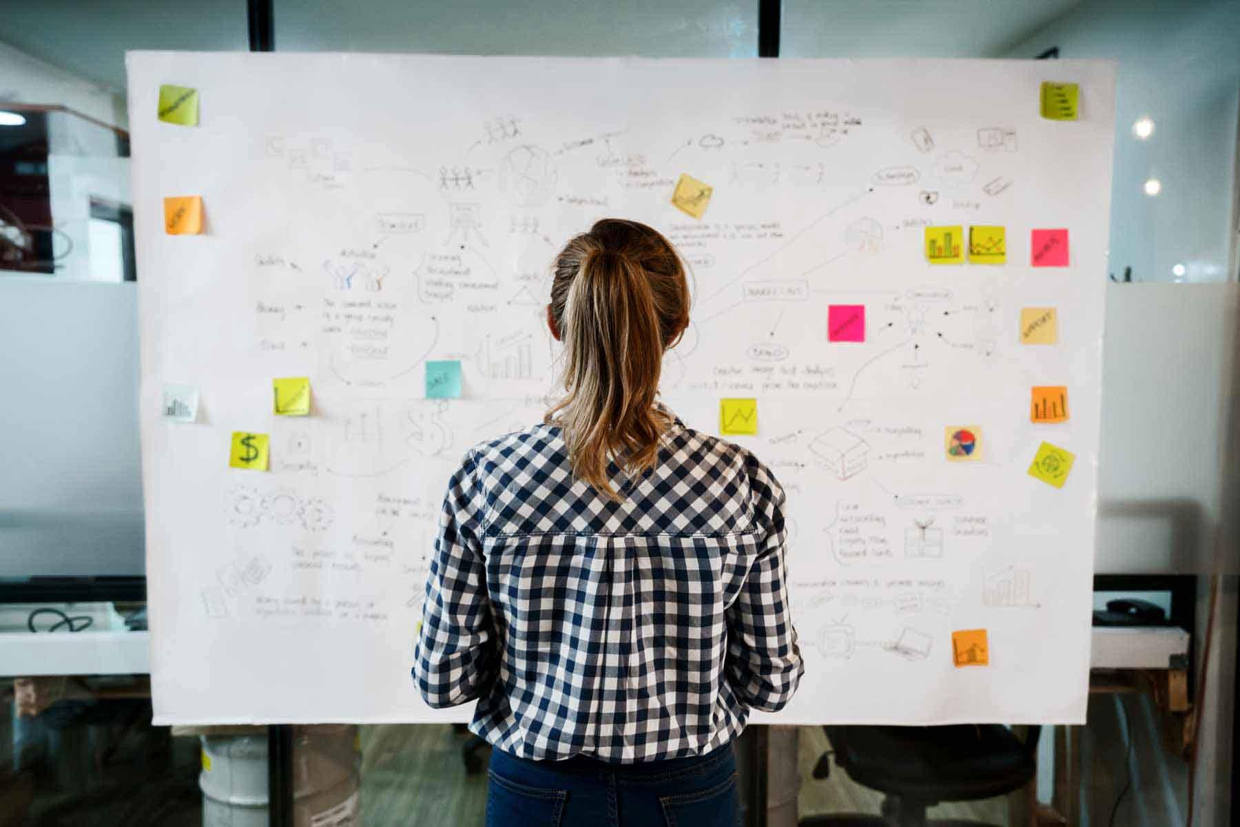 Digital marknadsföring – smart start i tre steg